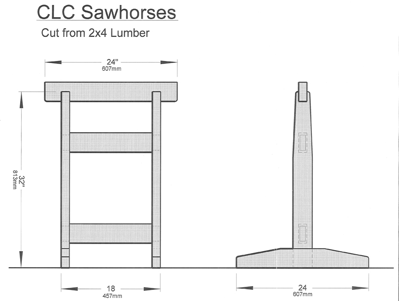 Sawhorses for small boat building | A Learning Adventure ...